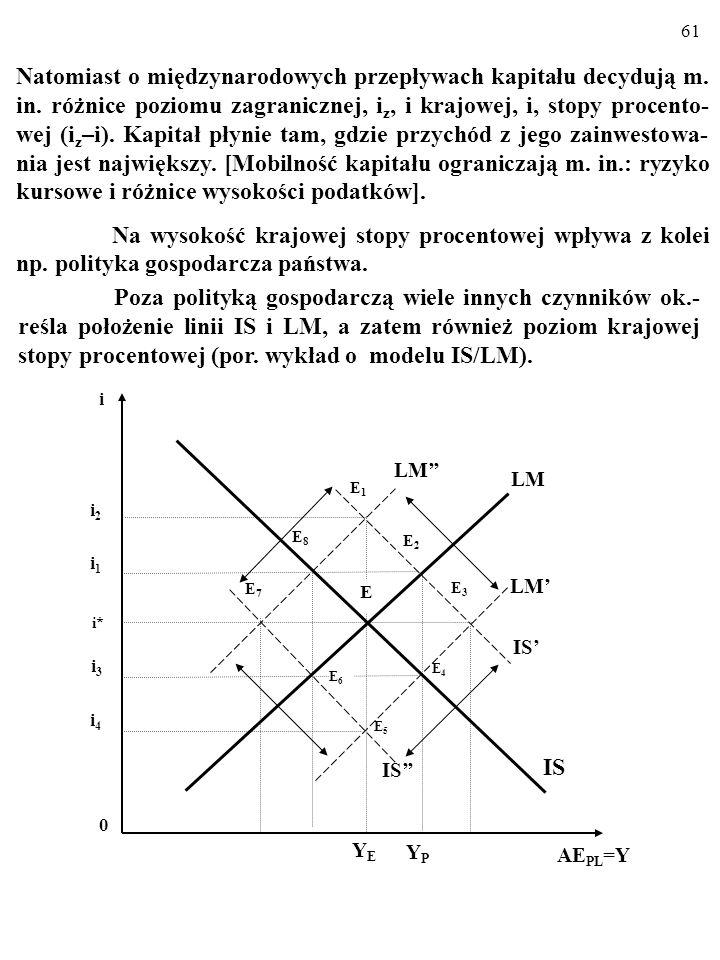 Natomiast o międzynarodowych przepływach kapitału decydują m. in