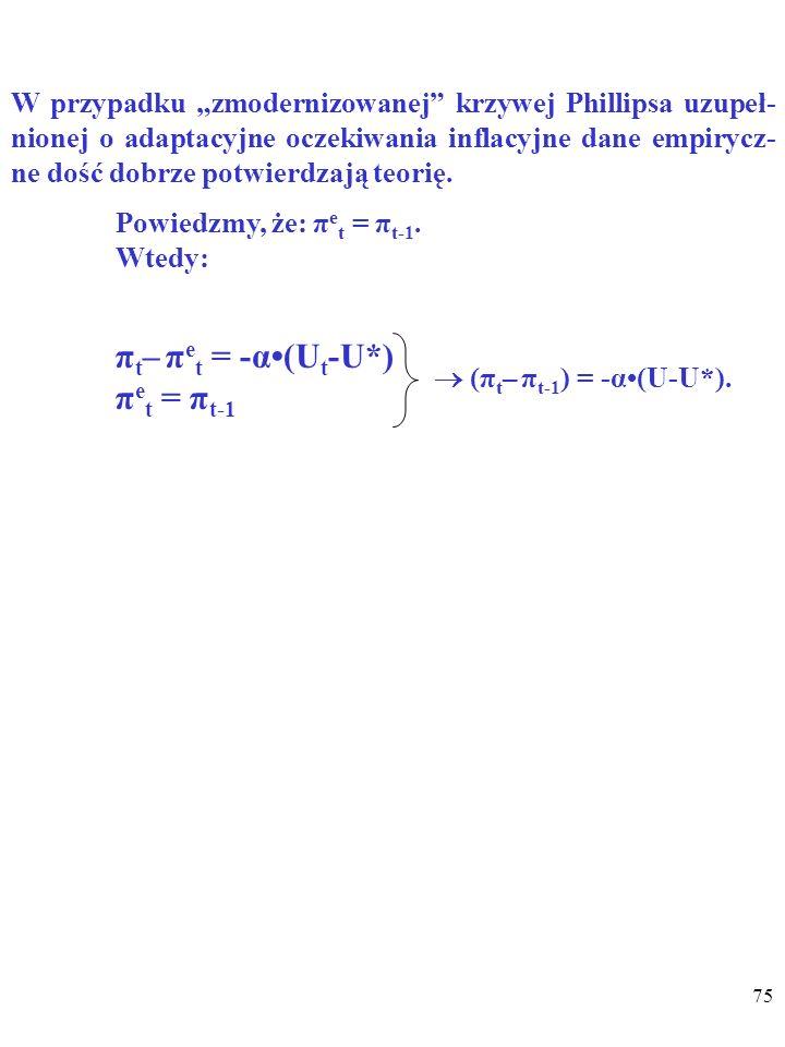 πt– πet = -α•(Ut-U*) πet = πt-1