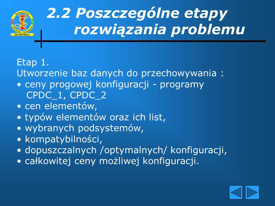 2.2 Poszczególne etapy rozwiązania problemu