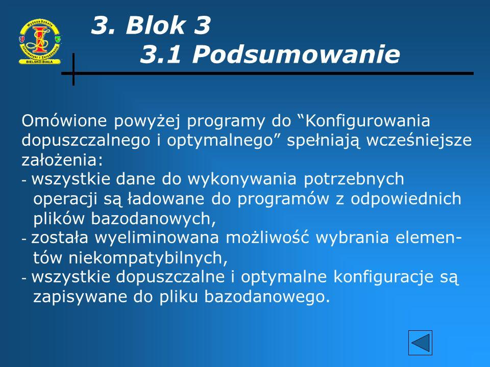 3. Blok 3 3.1 Podsumowanie Omówione powyżej programy do Konfigurowania dopuszczalnego i optymalnego spełniają wcześniejsze.