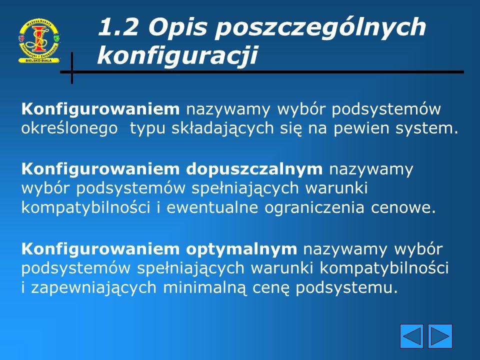 1.2 Opis poszczególnych konfiguracji