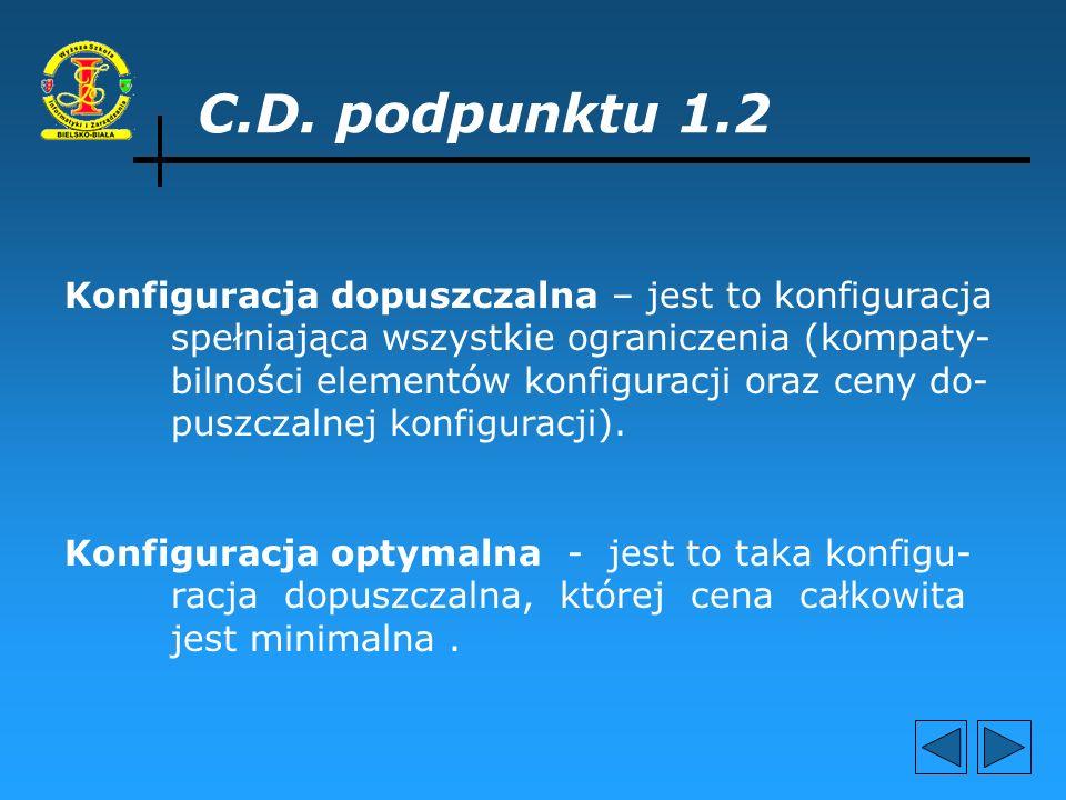 C.D. podpunktu 1.2 Konfiguracja dopuszczalna – jest to konfiguracja