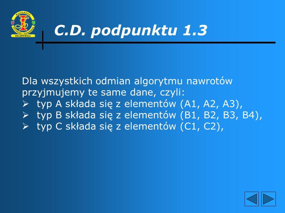 C.D. podpunktu 1.3 Dla wszystkich odmian algorytmu nawrotów
