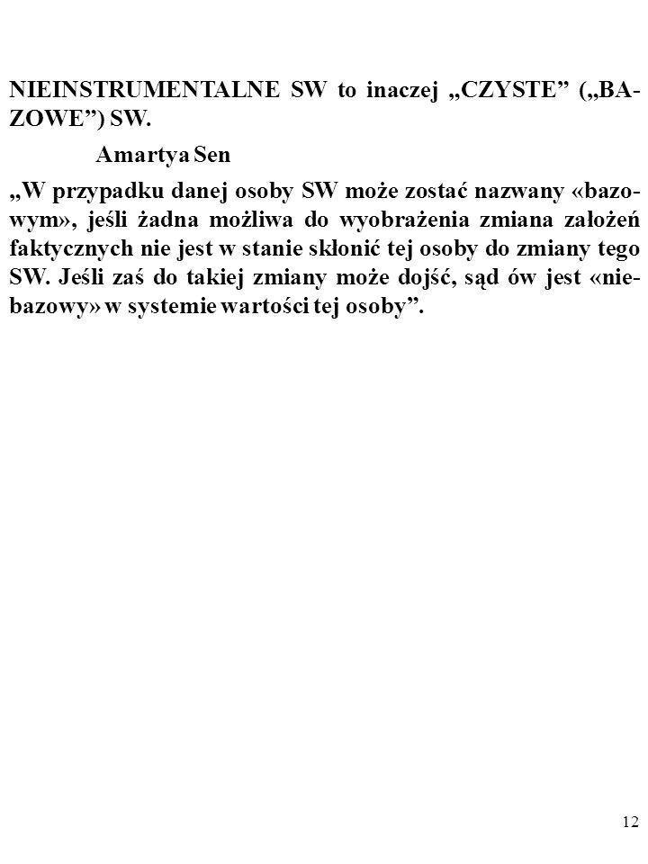 """NIEINSTRUMENTALNE SW to inaczej """"CZYSTE (""""BA-ZOWE ) SW. Amartya Sen"""