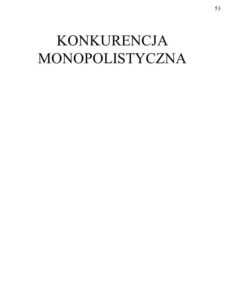 KONKURENCJA MONOPOLISTYCZNA