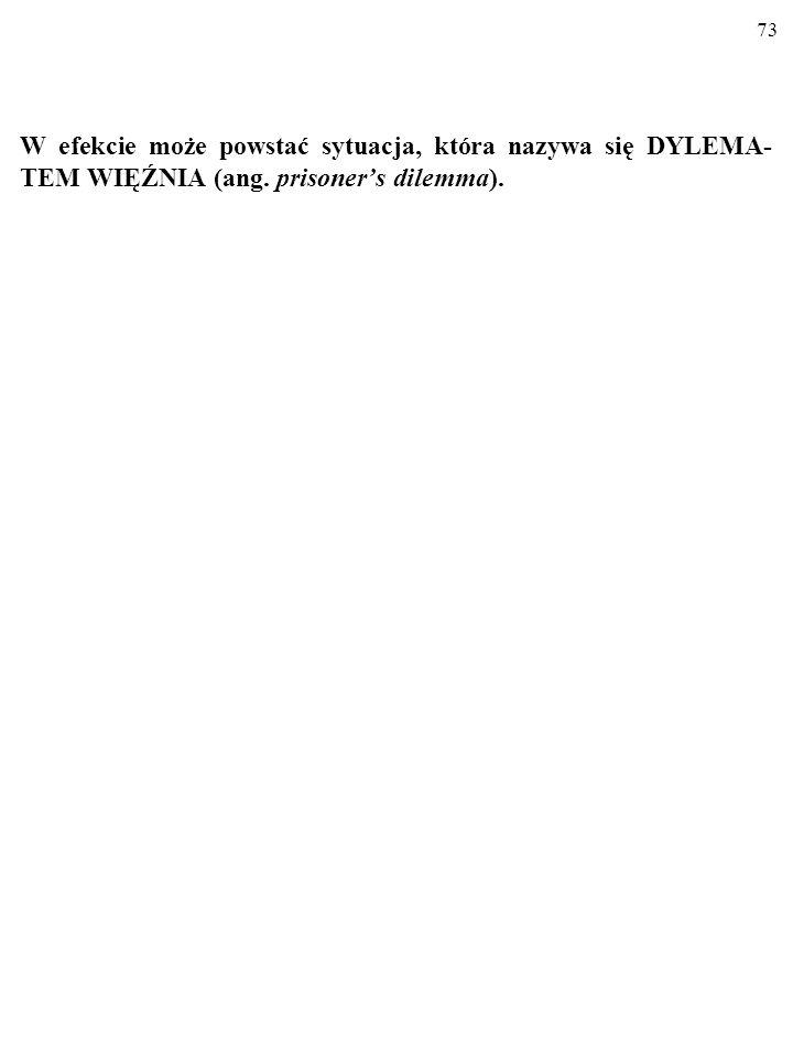 W efekcie może powstać sytuacja, która nazywa się DYLEMA-TEM WIĘŹNIA (ang. prisoner's dilemma).