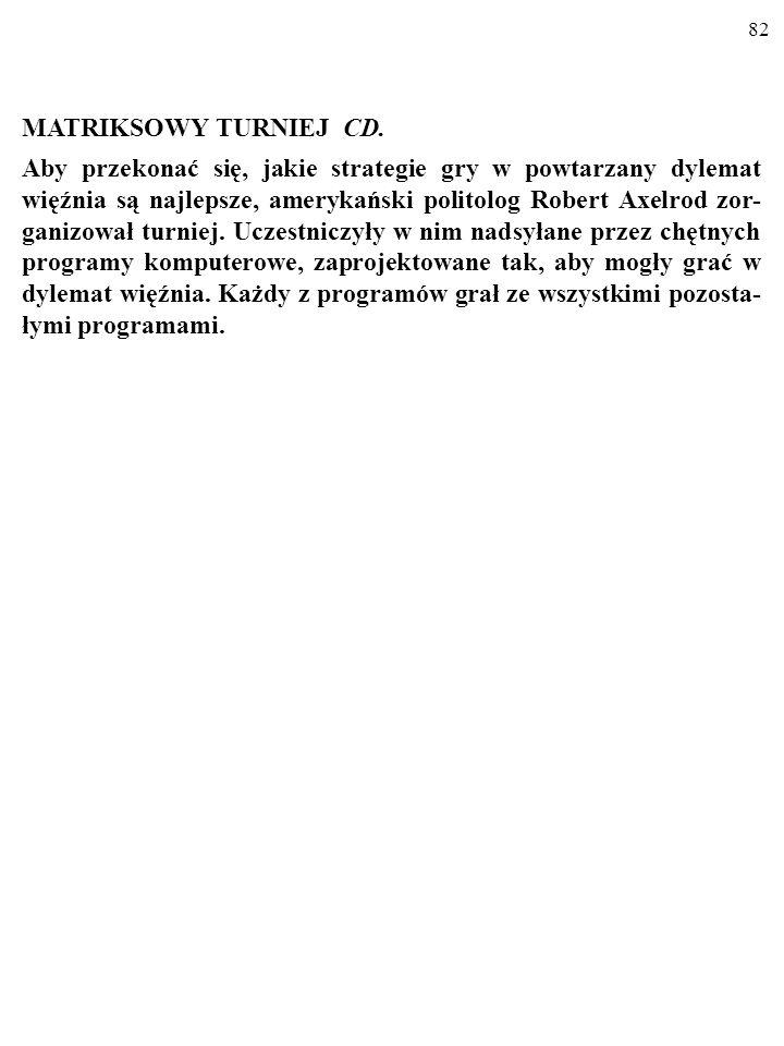 MATRIKSOWY TURNIEJ CD.