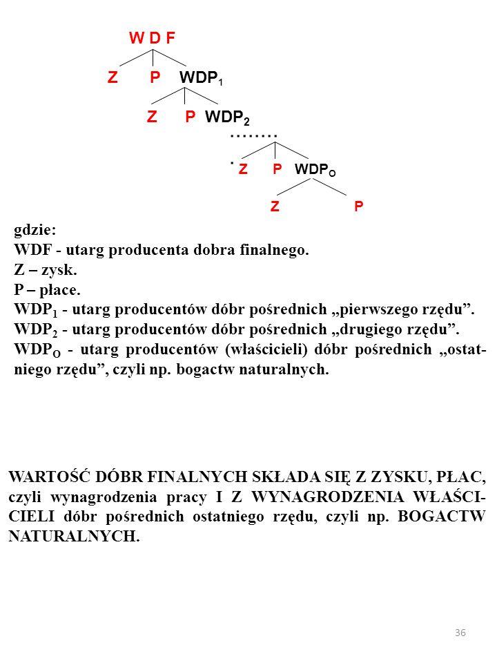 W D F Z P WDP1. Z P WDP2. Z P WDPO. ......... Z P. gdzie: