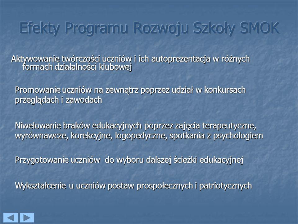 Efekty Programu Rozwoju Szkoły SMOK