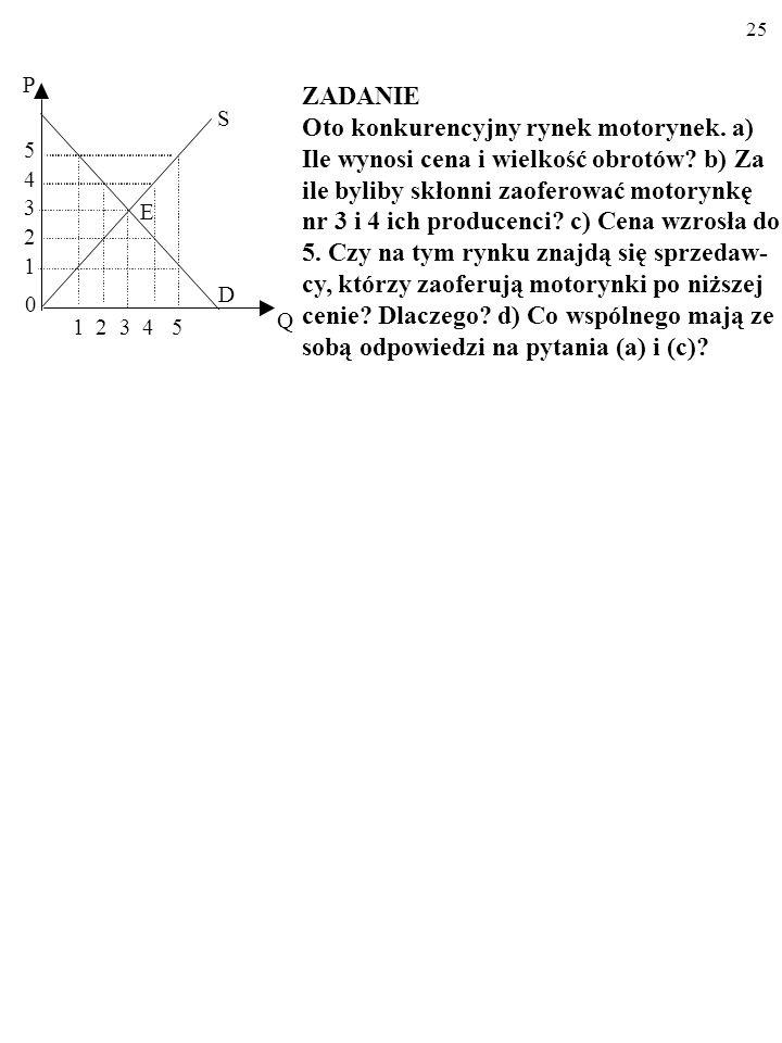 E Q. S. D. 5. 4. 3. 2. 1. 1 2 3 4 5. P. ZADANIE.