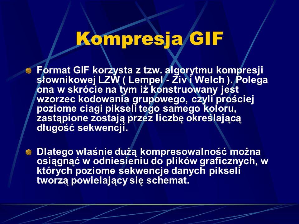 Kompresja GIF