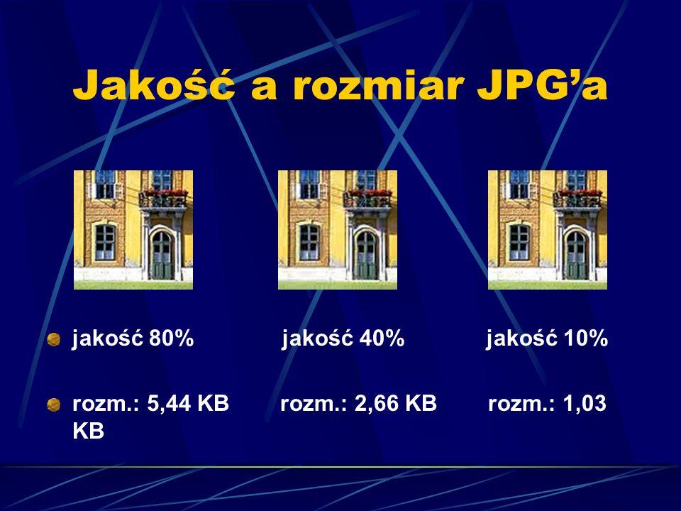 Jakość a rozmiar JPG'a jakość 80% jakość 40% jakość 10%