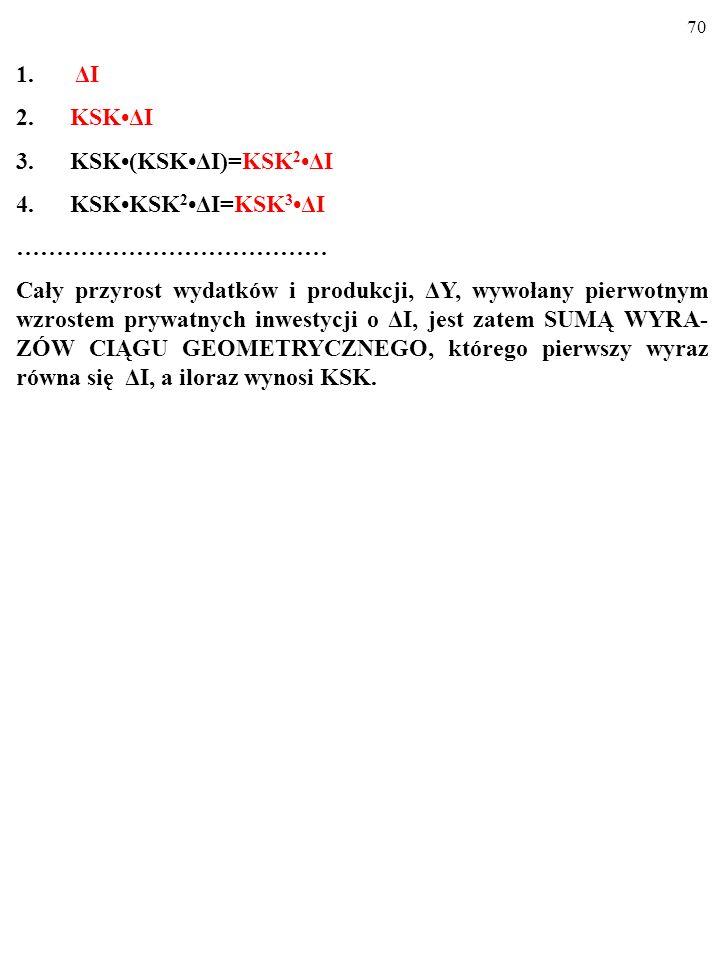 1. ΔI 2. KSK•ΔI. 3. KSK•(KSK•ΔI)=KSK2•ΔI. 4. KSK•KSK2•ΔI=KSK3•ΔI. …………………………………