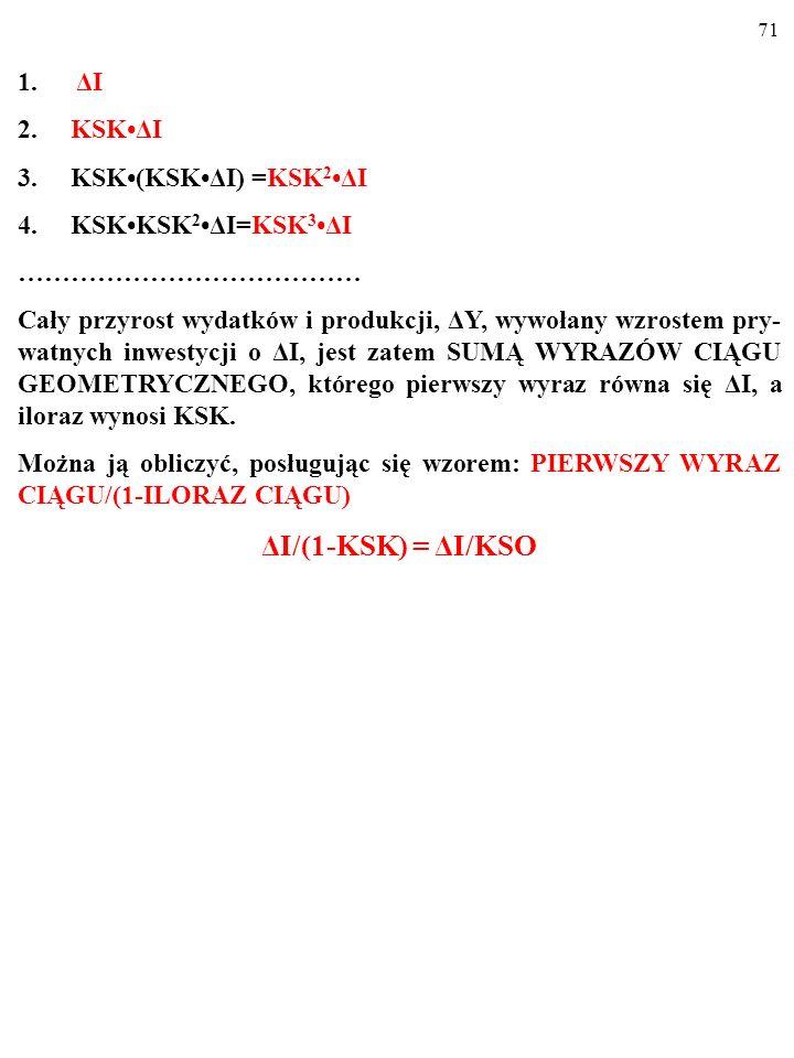 ΔI/(1-KSK) = ΔI/KSO 1. ΔI 2. KSK•ΔI 3. KSK•(KSK•ΔI) =KSK2•ΔI