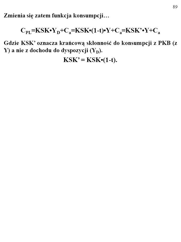 CPL=KSK•YD+Ca=KSK•(1-t)•Y+Ca=KSK'•Y+Ca