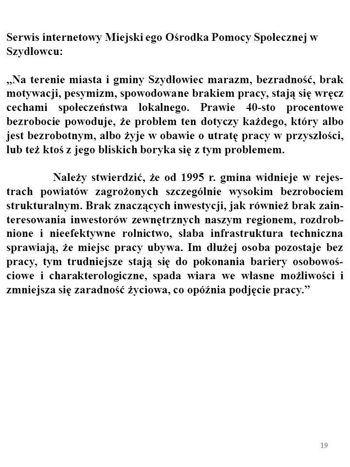 Serwis internetowy Miejski ego Ośrodka Pomocy Społecznej w Szydłowcu: