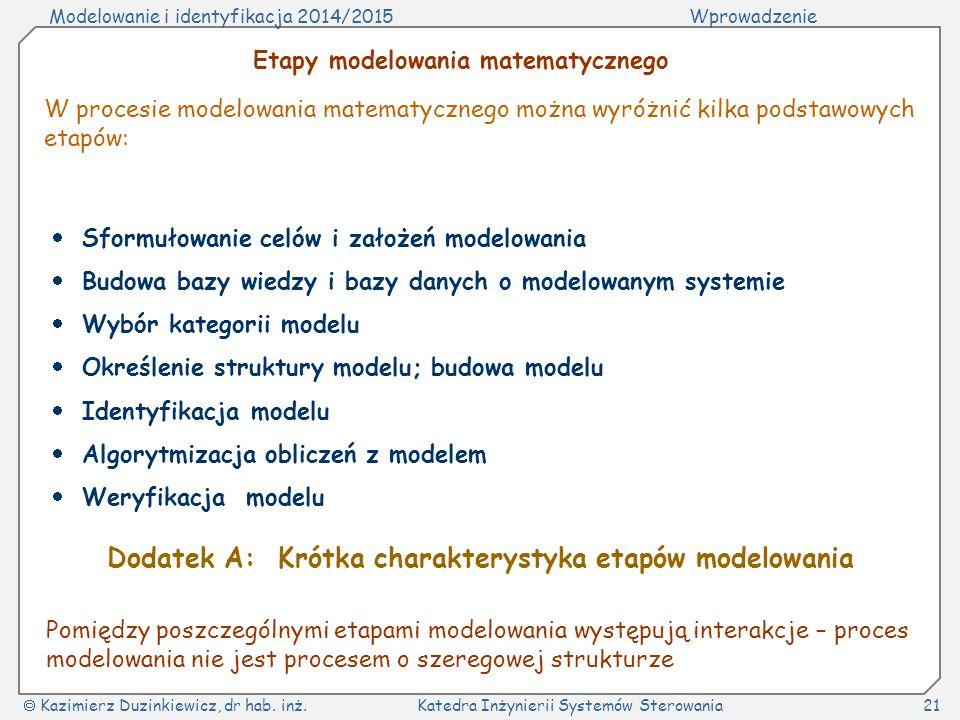 Dodatek A: Krótka charakterystyka etapów modelowania