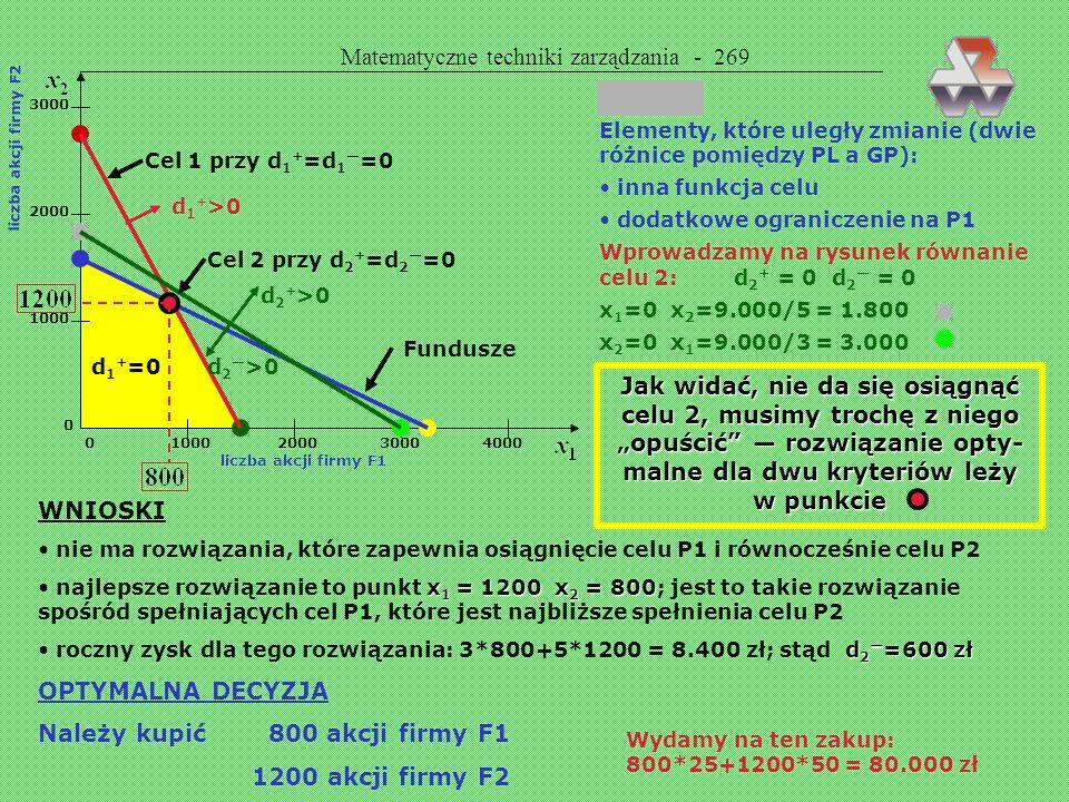 Matematyczne techniki zarządzania - 269