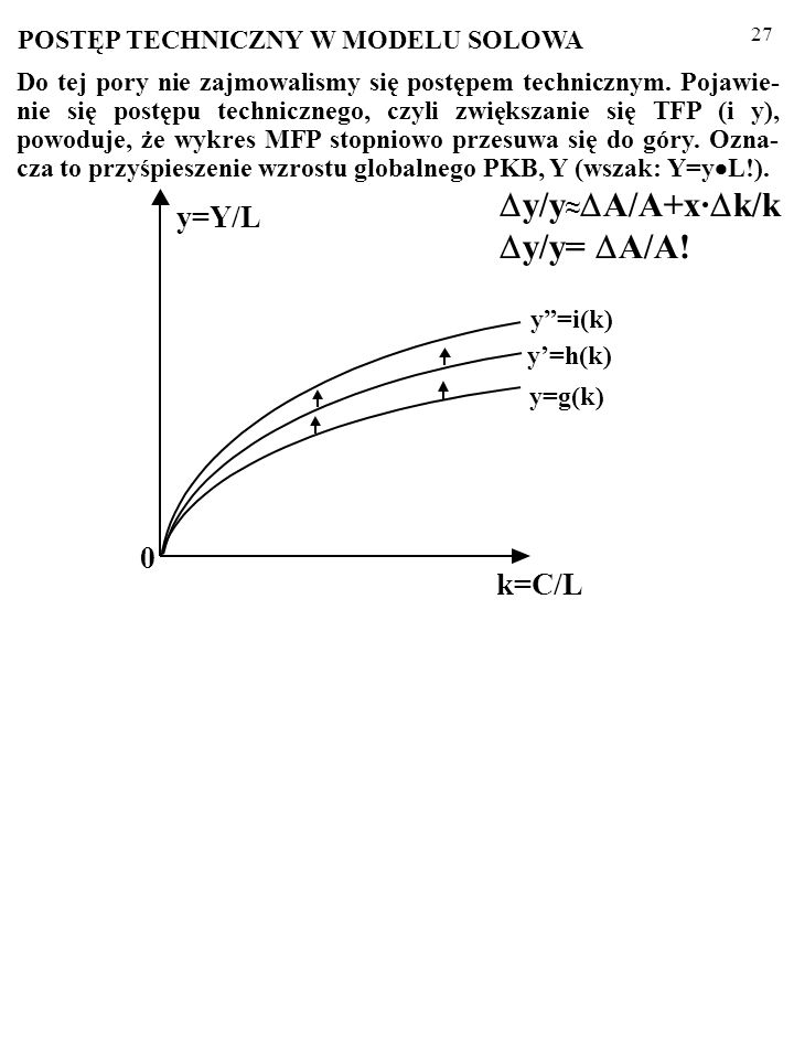 y/y≈A/A+x·k/k y/y= A/A! y=Y/L k=C/L