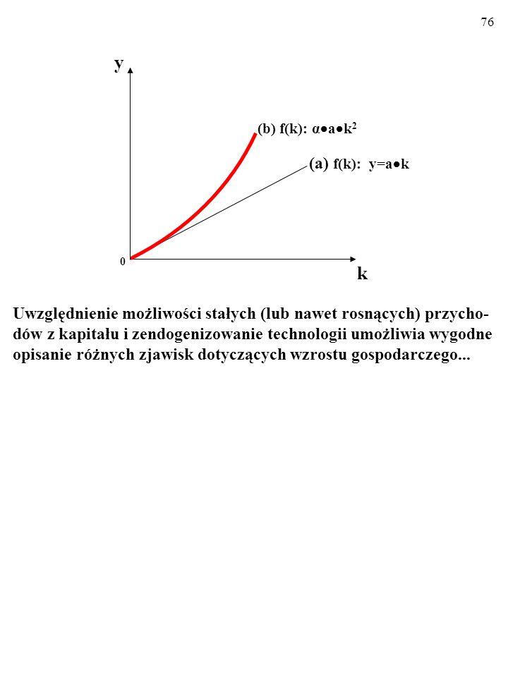 y (b) f(k): αak2. (a) f(k): y=ak. k.