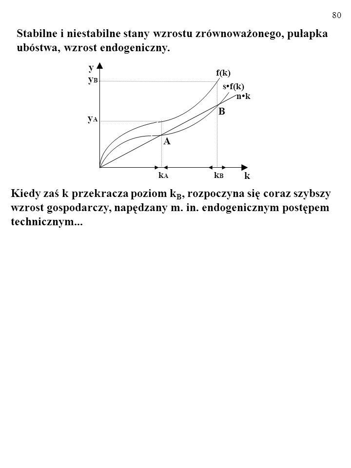 Stabilne i niestabilne stany wzrostu zrównoważonego, pułapka ubóstwa, wzrost endogeniczny.