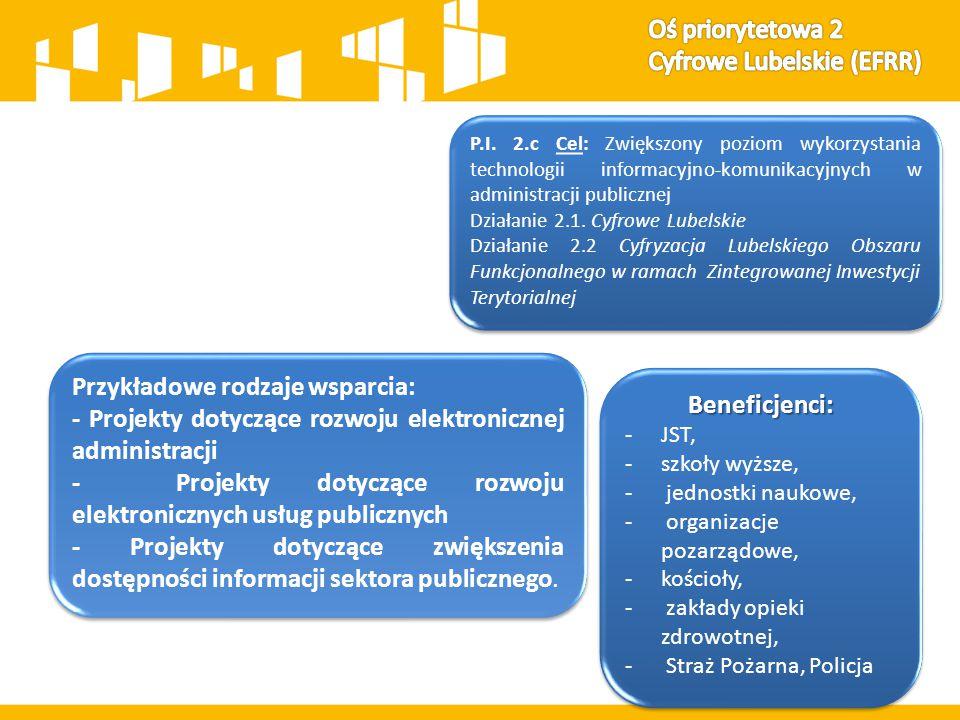 Cyfrowe Lubelskie (EFRR)