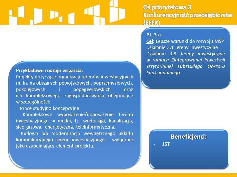 Konkurencyjność przedsiębiorstw (EFFR)