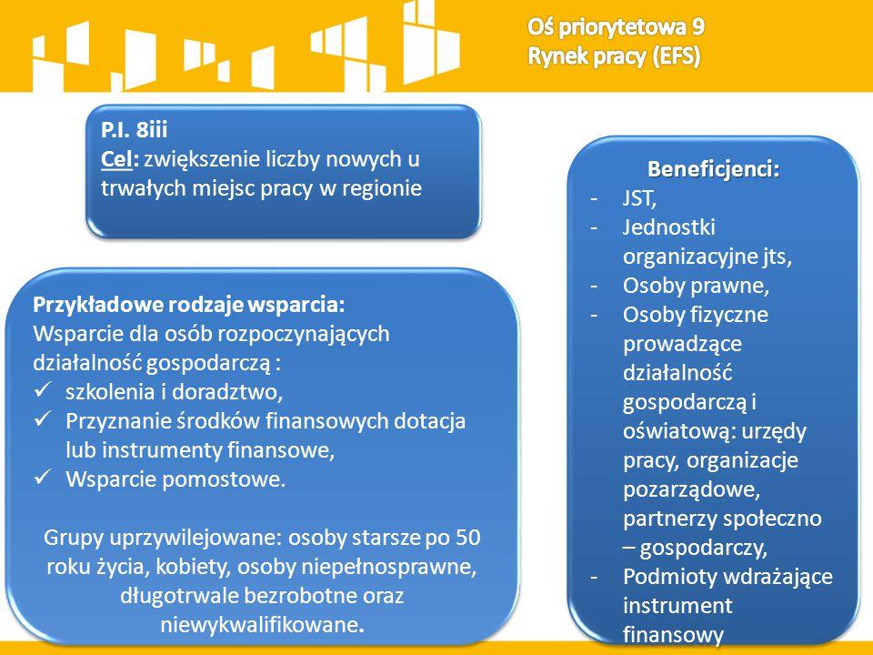 Oś priorytetowa 9 Rynek pracy (EFS) P.I. 8iii. Cel: zwiększenie liczby nowych u trwałych miejsc pracy w regionie.