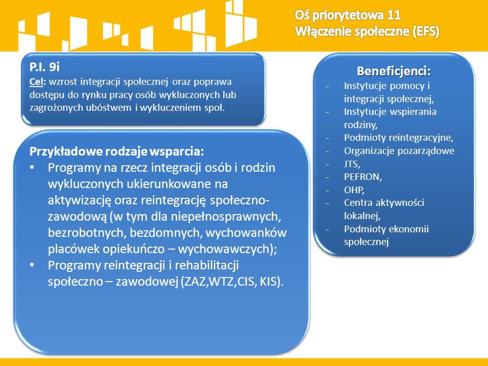 Włączenie społeczne (EFS)
