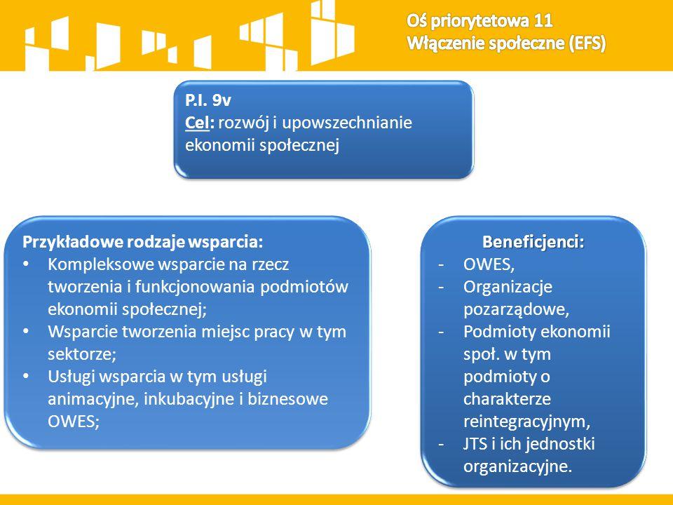 Oś priorytetowa 11 Włączenie społeczne (EFS) P.I. 9v. Cel: rozwój i upowszechnianie ekonomii społecznej.
