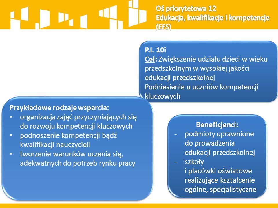 Oś priorytetowa 12 Edukacja, kwalifikacje i kompetencje (EFS) P.I. 10i.