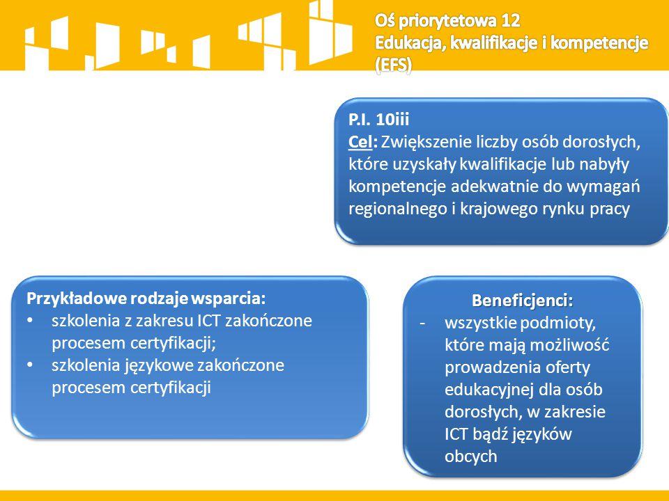 Oś priorytetowa 12 Edukacja, kwalifikacje i kompetencje (EFS) P.I. 10iii.