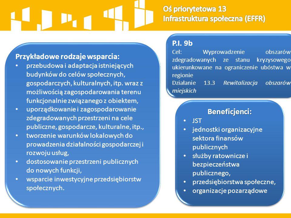Infrastruktura społeczna (EFFR)