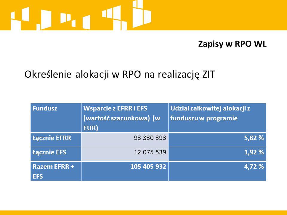 Określenie alokacji w RPO na realizację ZIT
