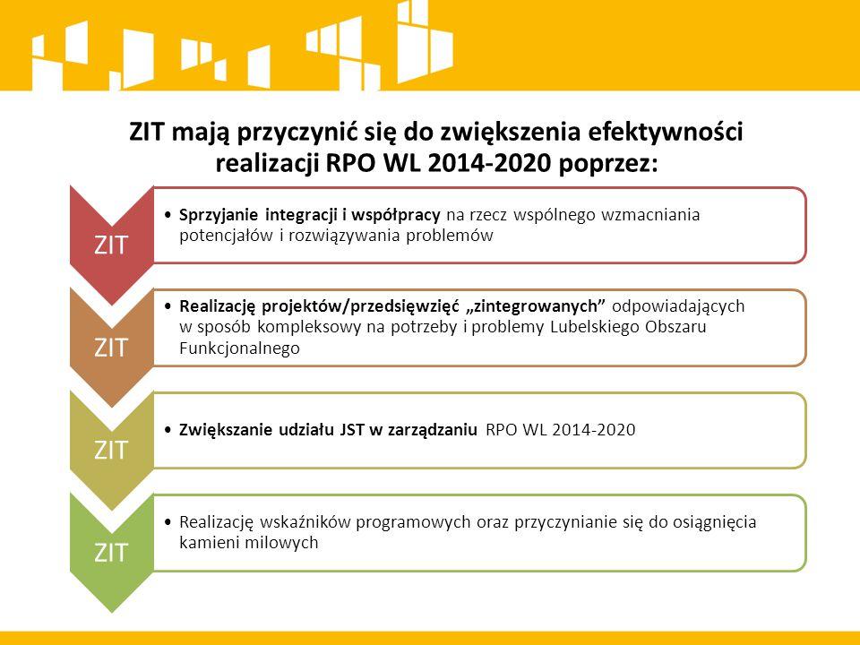 ZIT mają przyczynić się do zwiększenia efektywności realizacji RPO WL 2014-2020 poprzez: