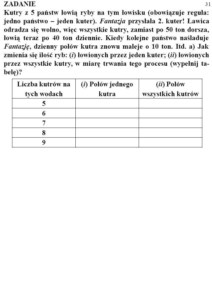Liczba kutrów na tych wodach (i) Połów jednego kutra