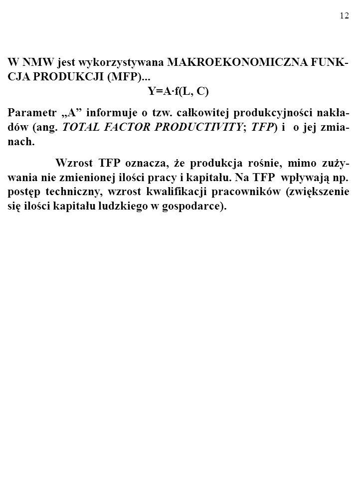 W NMW jest wykorzystywana MAKROEKONOMICZNA FUNK-CJA PRODUKCJI (MFP)...