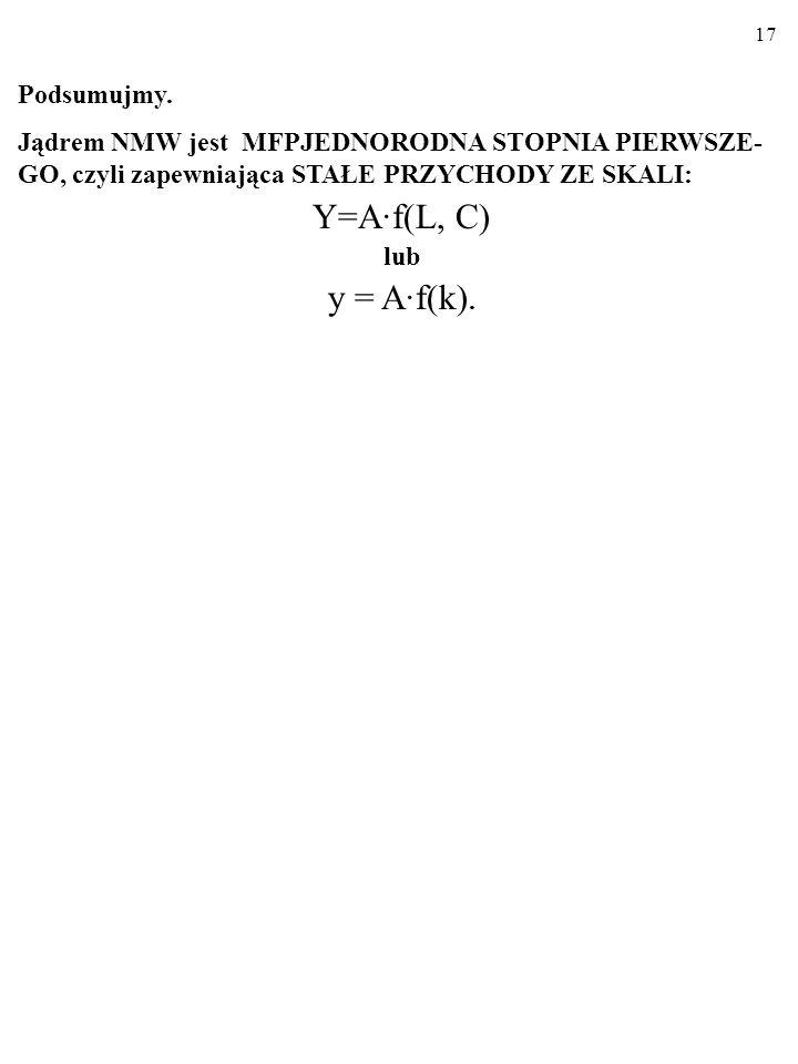 Y=A·f(L, C) y = A·f(k). Podsumujmy.
