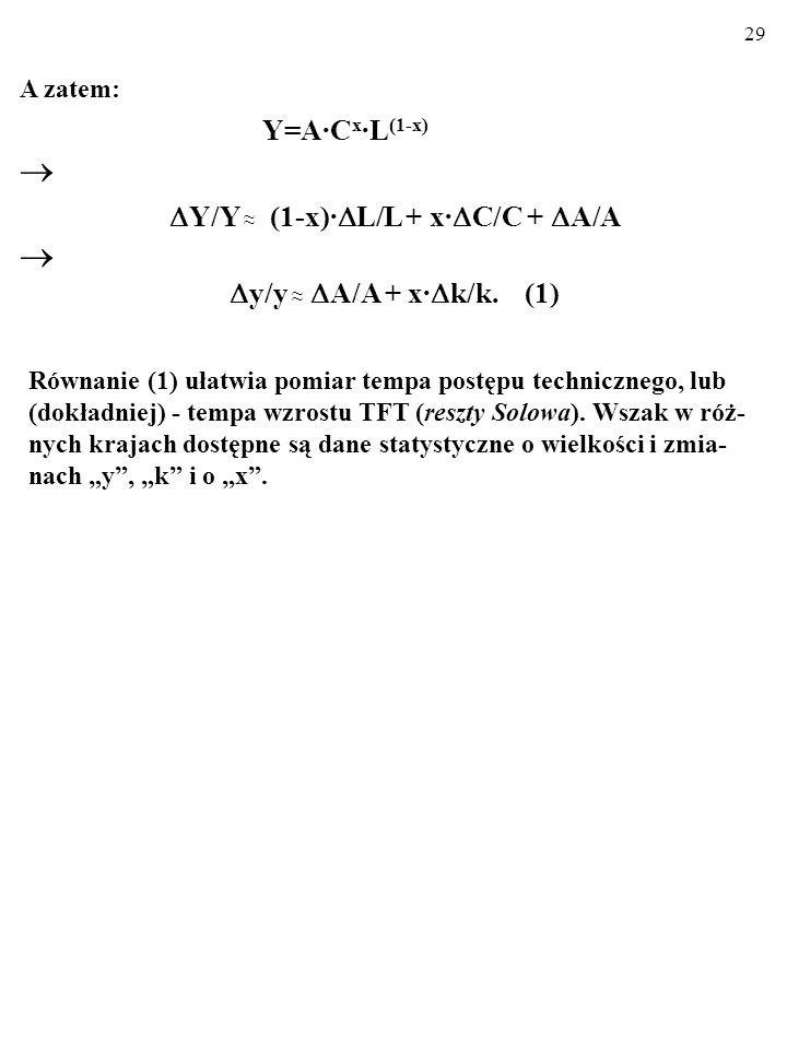 Y/Y ≈ (1-x)·L/L + x·C/C + A/A