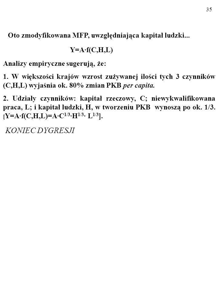 Y=A·f(C,H,L) KONIEC DYGRESJI