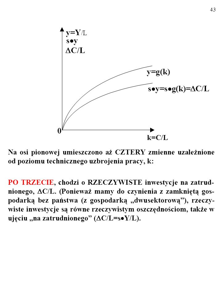 y=Y/L s·y DC/L y=g(k) sy=sg(k)=C/L