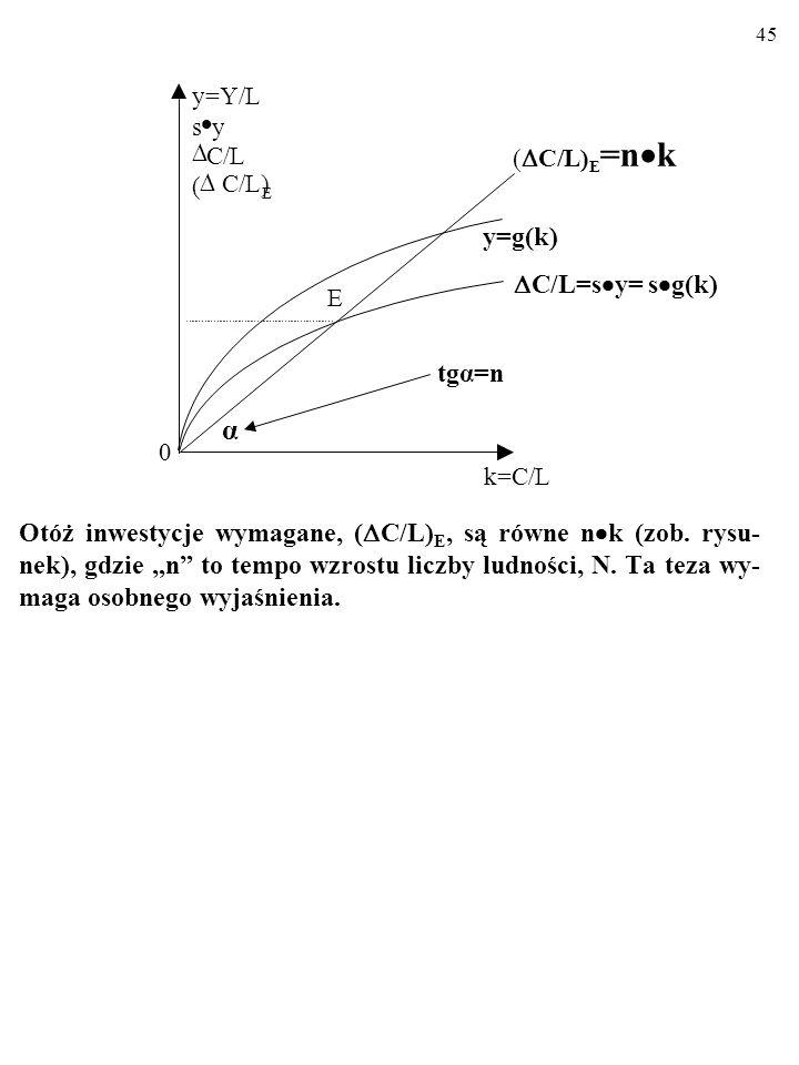 α y=g(k) C/L=sy= sg(k)
