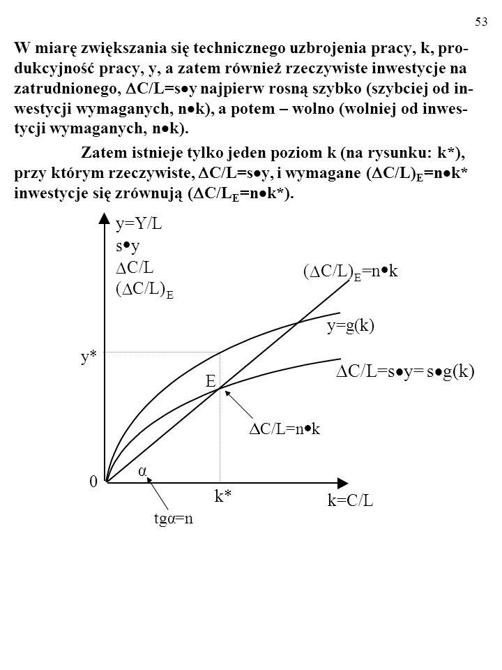 C/L=sy= sg(k) y=Y/L s · y D C/L ( D C/L) =n · k ( D C/L) y=g(k) E α