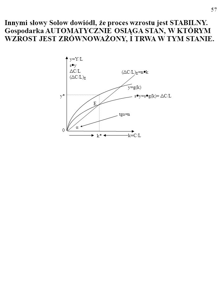 Innymi słowy Solow dowiódł, że proces wzrostu jest STABILNY