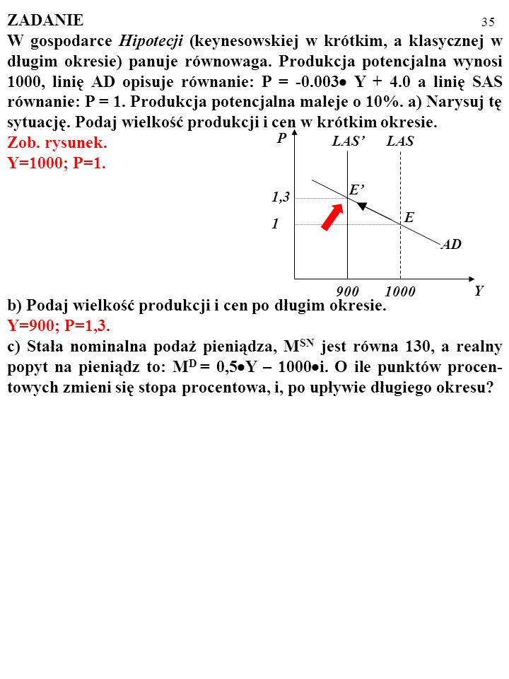 b) Podaj wielkość produkcji i cen po długim okresie. Y=900; P=1,3.