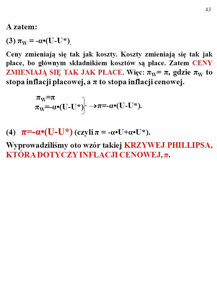 (4) π=-α•(U-U*) (czyli π = -α•U+α•U*).
