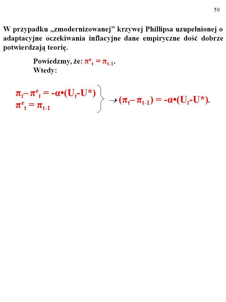 πt– πet = -α•(Ut-U*) πet = πt-1  (πt– πt-1) = -α•(Ut-U*).