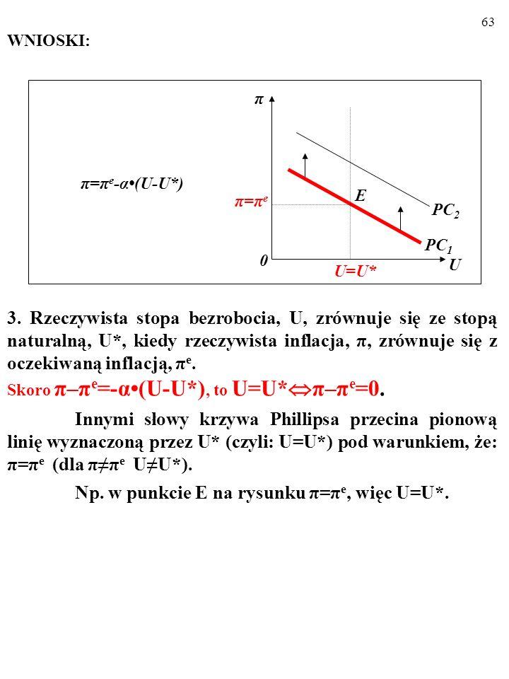 Np. w punkcie E na rysunku π=πe, więc U=U*.
