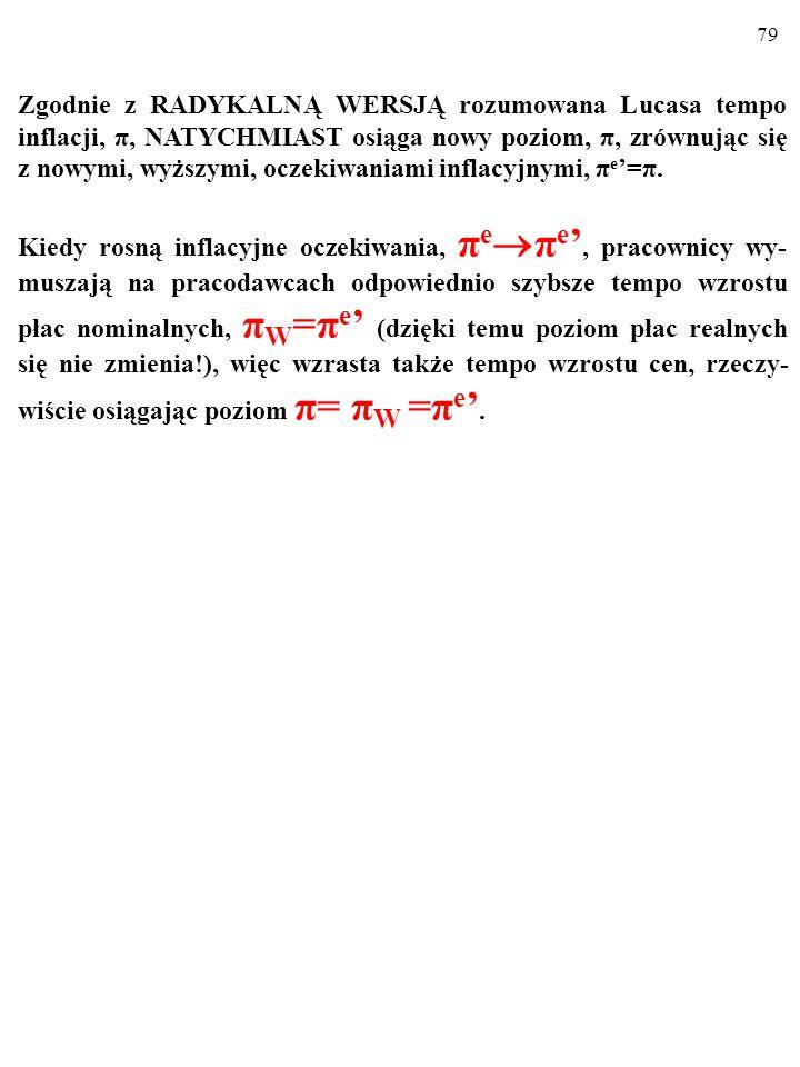 Zgodnie z RADYKALNĄ WERSJĄ rozumowana Lucasa tempo inflacji, π, NATYCHMIAST osiąga nowy poziom, π, zrównując się z nowymi, wyższymi, oczekiwaniami inflacyjnymi, πe'=π.