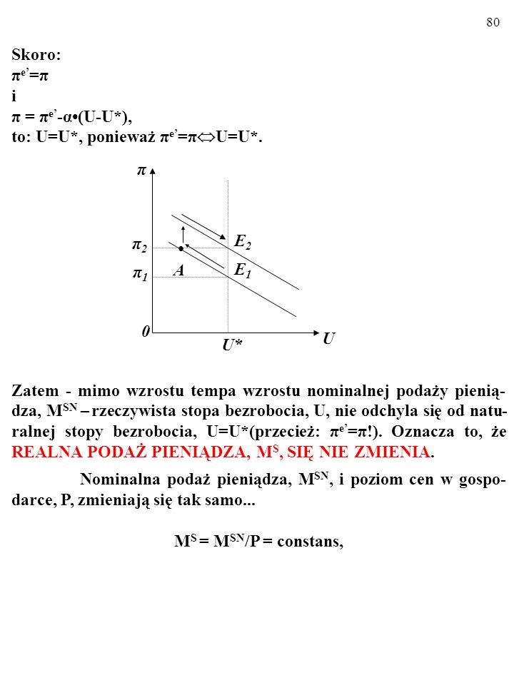 Skoro:πe'=π. i. π = πe'-α•(U-U*), to: U=U*, ponieważ πe'=πU=U*.